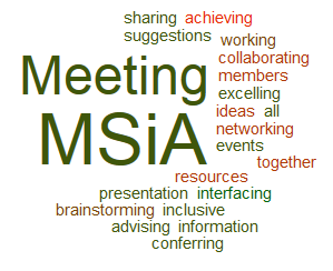 Meeting Word Cloud
